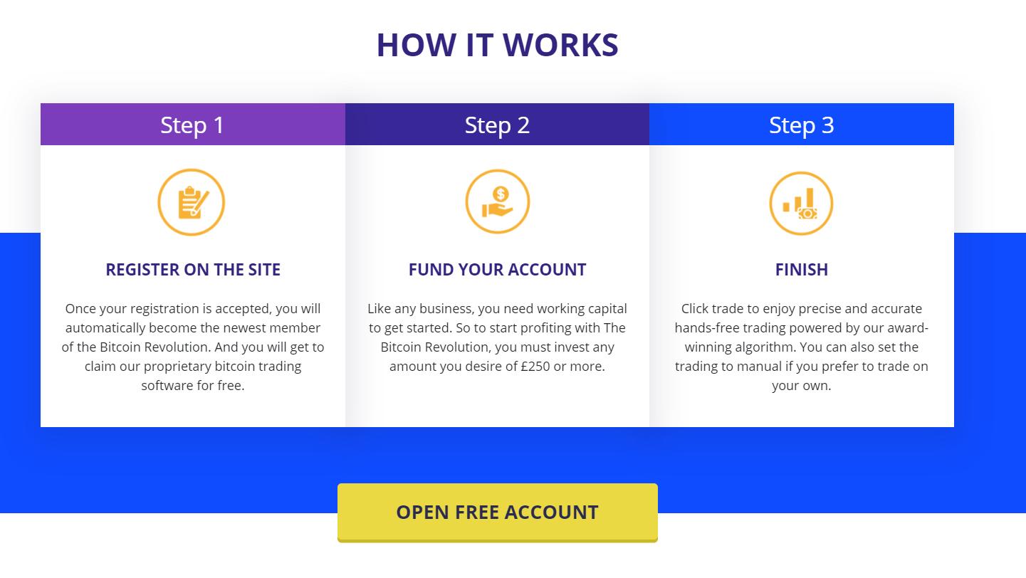 Hur ser din drömresa ut Bitcoin Revolution Fabrik