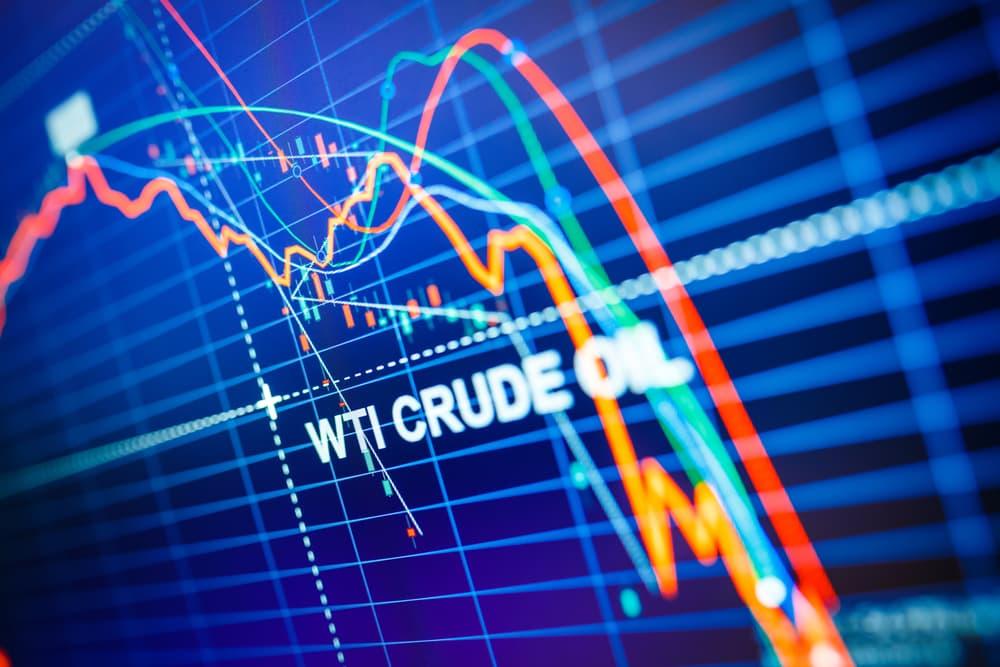 Comercio de petróleo